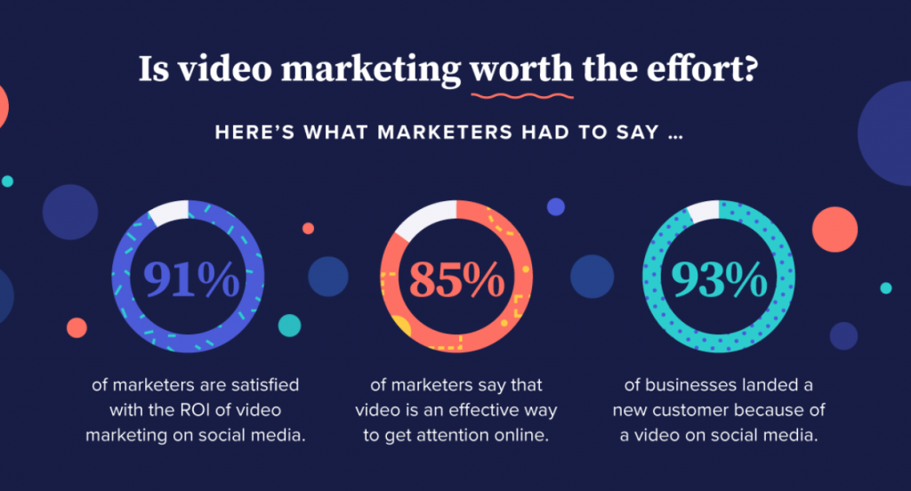 Video Marketing Northern IReland